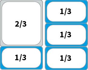 Schaubild: Beispiel Kombinationsmöglichkeiten von GN 1/3 Behältern