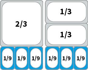Schaubild: Beispiel Kombinationsmöglichkeiten von GN 1/9 Behältern