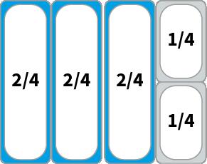 Schaubild: Beispiel Kombinationsmöglichkeiten von GN 2/4 Behältern