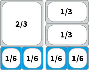 Schaubild: Beispiel Kombinationsmöglichkeiten von GN 1/6 Behältern